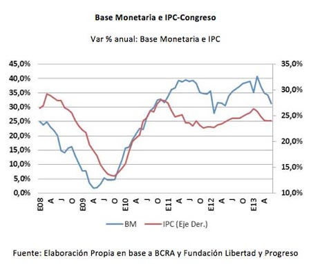 emision inflacion