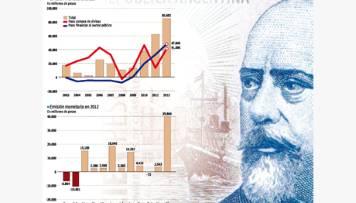 aumento emision monetaria