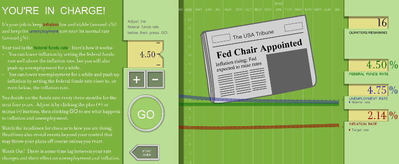 fed chairman game